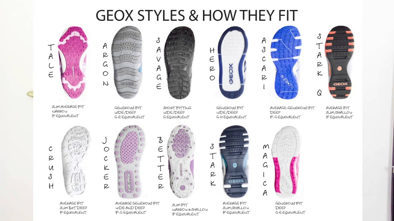 Geox Size Cm Baby Shoes