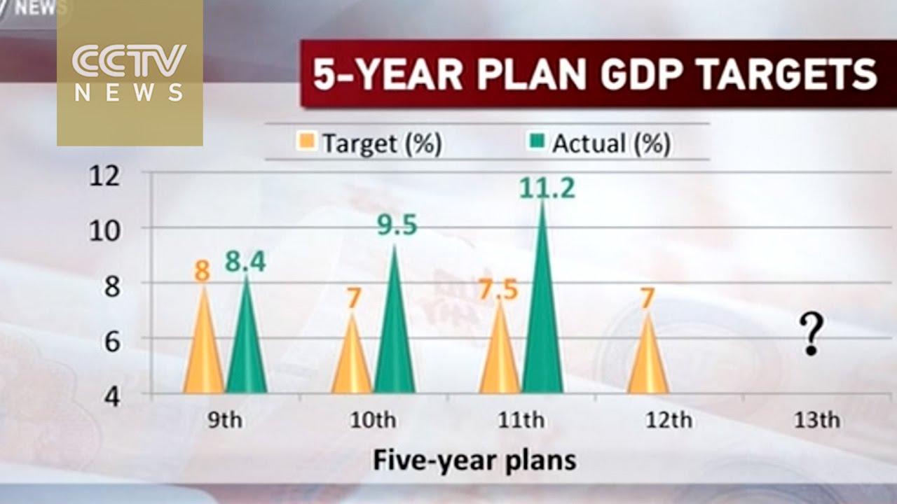 11th 5 year plan