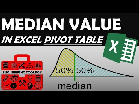 Median Value in Excel Pivot Table (Summarize your data by median values in Pivot Table!)