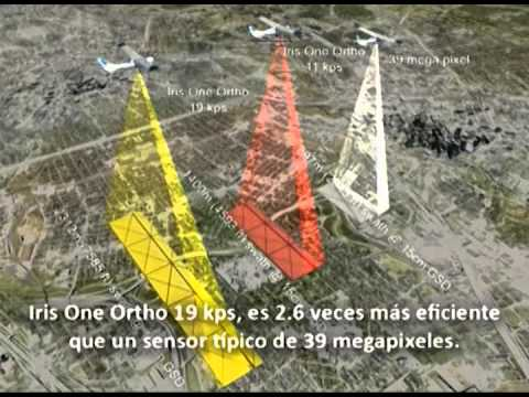 "Visual Intelligence IOne STKA Sensor ""Spanish"" 2013_"