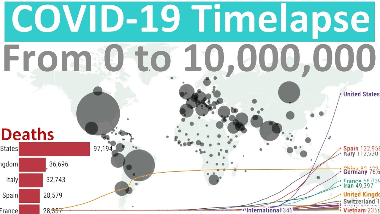 From 0 to 10,000,000 cases - Coronavirus (COVID-19) World Timelapse