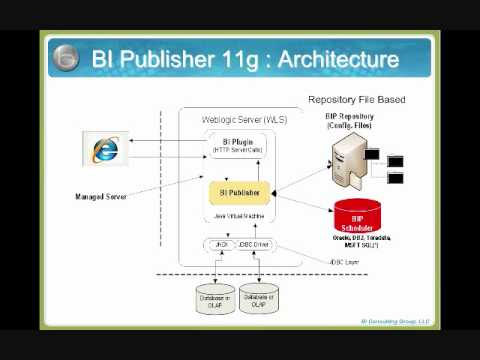 BICG Webinar Series OBIEE 11g BI Publisher Overview Part 1 of