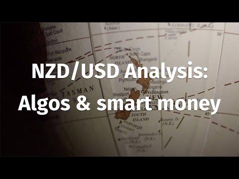 NZD/USD Analysis: Algos & smart money