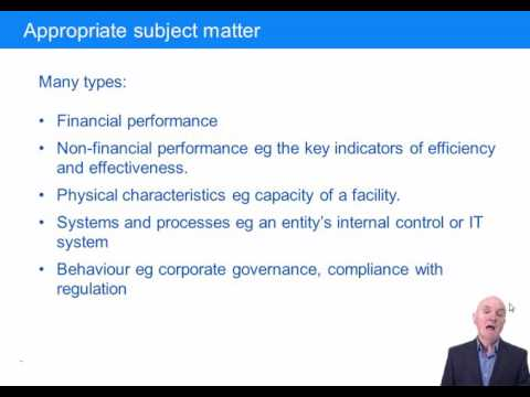 ACCA F8 What is Assurance?