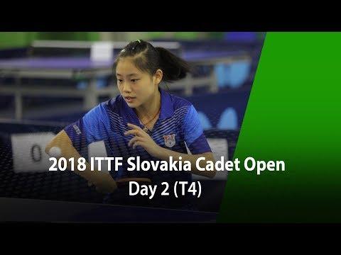 2018 Slovak Cadet Open, Day 2 (T4)