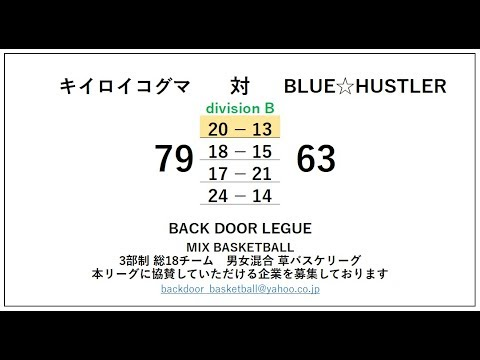 4th_BACKDOOR LEAGUE_B_キイロイコグマ 対 BLUE☆HUSTLER _1Q