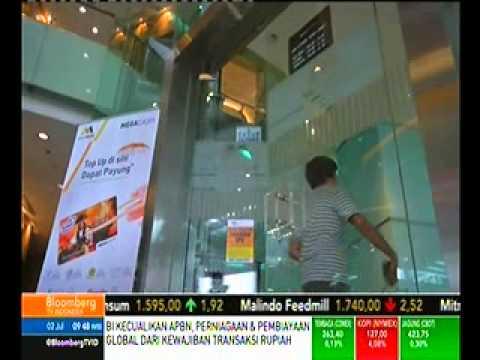 Saham Bank Mega