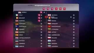 Eurovision Song Contest 2015  - Final voting from europemakesmusic.eu