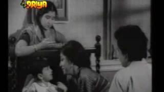 Mere Lal (1966) - Satyajeet
