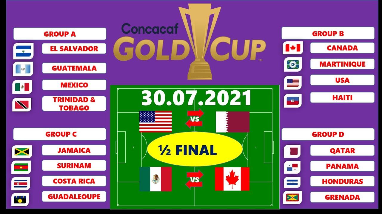 Concacaf Gold Cup 2021 odds, picks, predictions: USMNT vs. Qatar ...