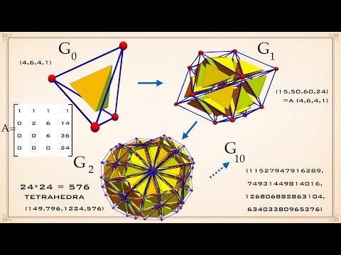 Differential Geometry in Graphs