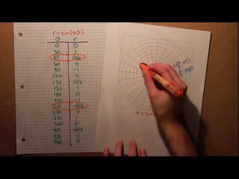 Math Videos: Vi is already an influence on others!