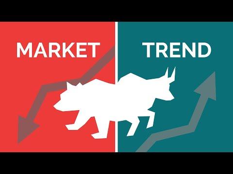market-trend- -technical-analysis- -bitscreener