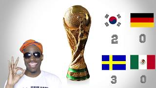 South Korea 2-0 Germany - Sweden 3-0 Mexico Post Match Analysis   World Cup 2018 Group F