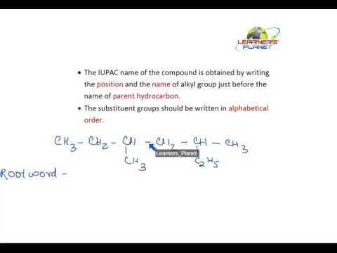 Class 10 Chemistry Carbon and Its Compounds video sessoin 5