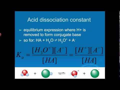 Acids and Bases: Basic Definitions - Part I