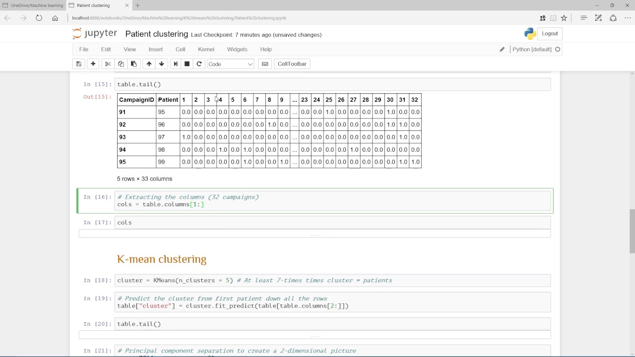 K means clustering using python