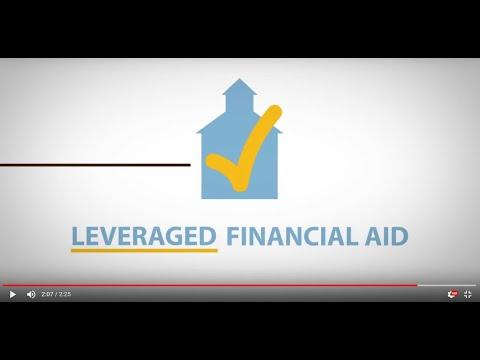Joliet Catholic Academy Leverage Financial Aid 2020-2021