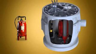 Video ProVore Residential Grinder Pumps -  When Bathroom is Below Sewer line & Requires Pumping download MP3, 3GP, MP4, WEBM, AVI, FLV Agustus 2018