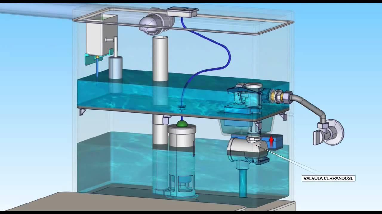Lavabo Recicla Agua.Patente Lavabo Inodoro Parte 2 2 Avi