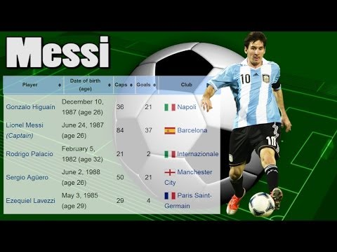 World Cup 2014 Brazil Argentina Team - FIFA Championship