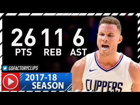 Blake Griffin Full Highlights vs Lakers (2017.11.27) - 26 Pts, 11 Reb, 6 Ast, Left the Game!