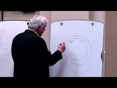 Lecture 35 Basic Radio Theory part 1