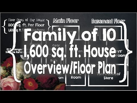 Large Family/Small House- Floor Plan/House Overview (Large Family Organization)