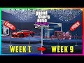 GTA 5 Online The Diamond Casino & Resort DLC Update - LUCKY WHEEL CARS! Win Mystery Vehicles & MORE!