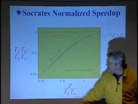 Lec 15 | MIT 6.189 Multicore Programming Primer, IAP 2007