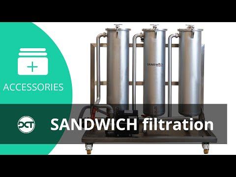 Revolutionary SANDWICH filtration