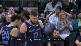 Memphis Grizzlies vs San Antonio Spurs | January 10, 2020