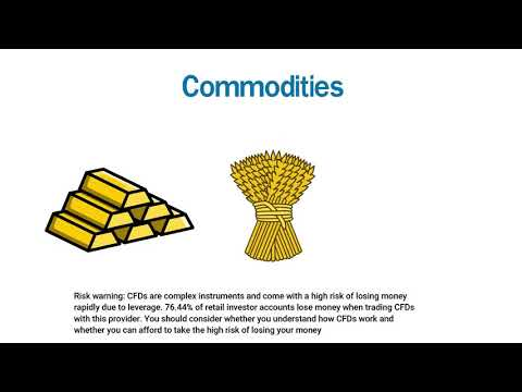ProfitLevel - What commodities are tradable?
