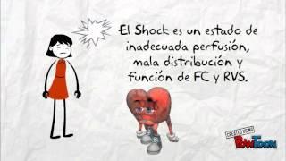 Shock y tipos de Shock
