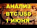 BTC/USD — Биткойн Bitcoin обзор цены / анализ графика цены на 01.06.2018 / 01 июня 2018 года