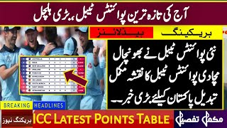 icc cricket world cup 2019 today points table - Saqi Sport