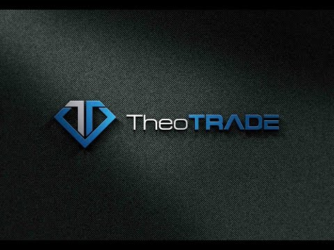 Using Revolutionary Indicators to Find Trades