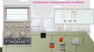 Затухающие электромагнитные колебания в колебательном контуре