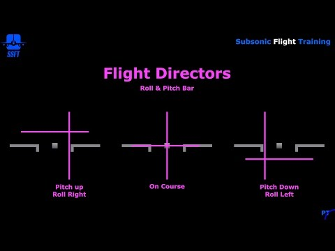 EFIS PFD - Flight Directors (iFly 747-400)