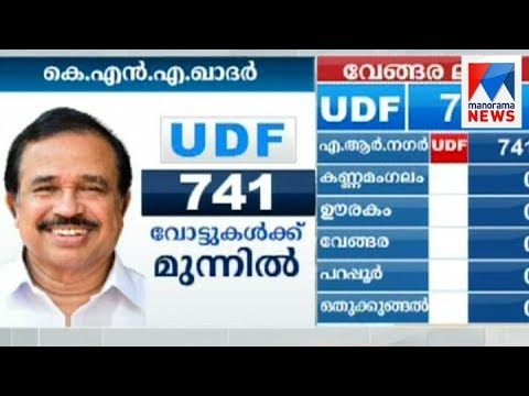 Vengara Bypoll; UDF candidate leads by 432 votes | Manorama News
