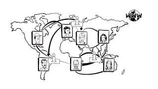 simpleshow und Detecon erklären die Digitale Transformation
