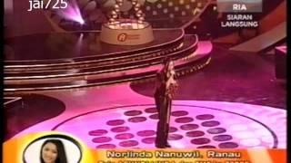 Akademi Fantasia 2 - Linda - Panti Asuhan
