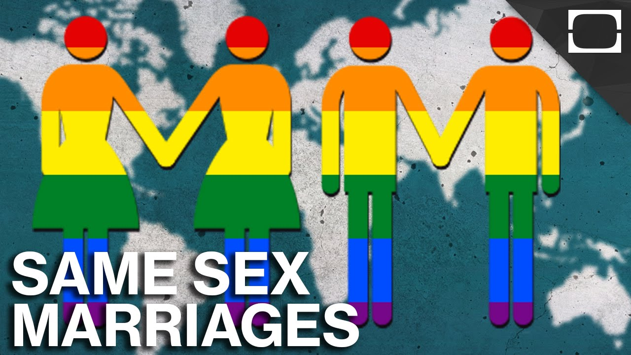 which countries allow same sex marriage