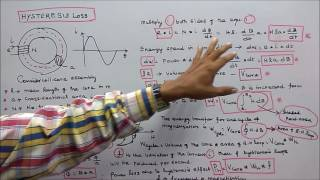 ELECTROMAGNETISM - PART - 07 - HYSTERESIS LOSS