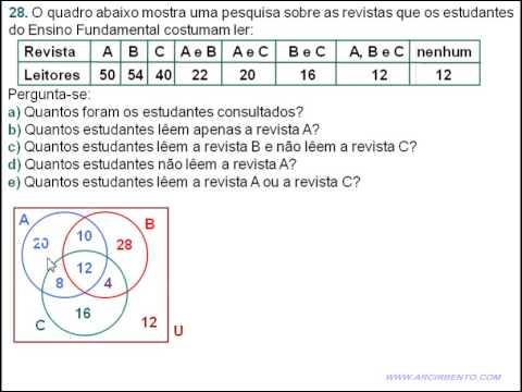 Aprenda vdeo aula diagrama de venn interseo entre 3 conjuntos 35 conjuntos exerccio 28 nmero de elementos da unio e interseco diagrama de venn ccuart Choice Image