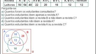 35 Conjuntos Exercício 28  Número de elementos da União e intersecção Diagrama de Venn