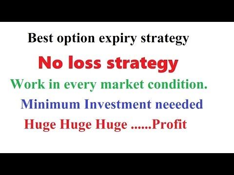 Option expiry strategy | no loss options trading strategy |  option writing strategies india