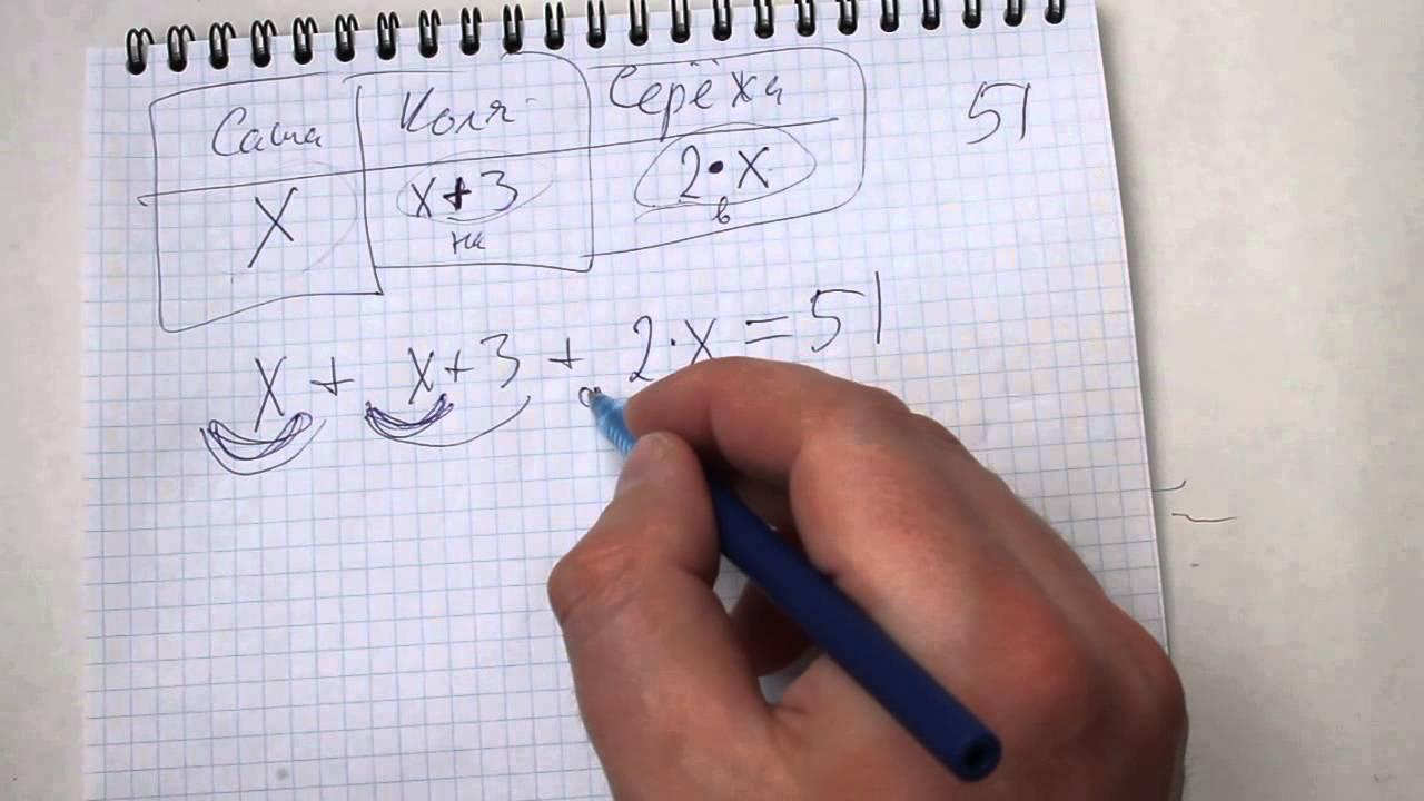 Решение задачи 204 виленкин 6 класс задачи с решениями по ммф
