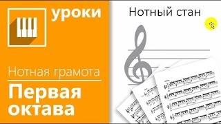 Как выучить ноты за 15 минут. Урок 1. Первая октава.