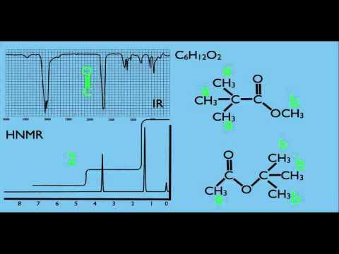 Organic chemistry help websites